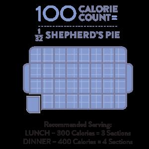 Perfect Portion Shepherd's Pie